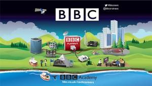 BBC Apprentiship